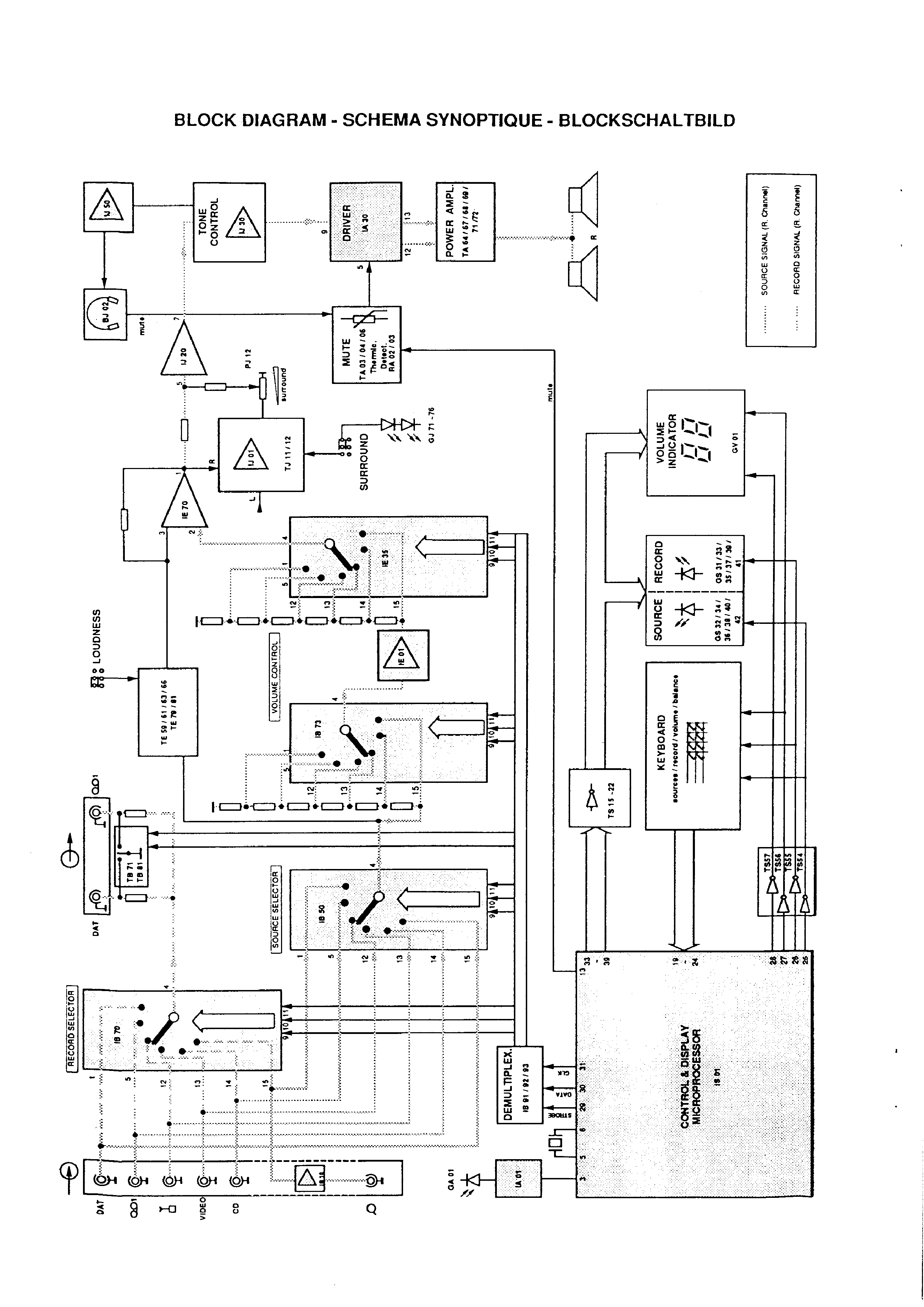 Pleasing Circuit Diagram Hitachi Tv Auto Electrical Wiring Diagram Wiring Cloud Hisonuggs Outletorg