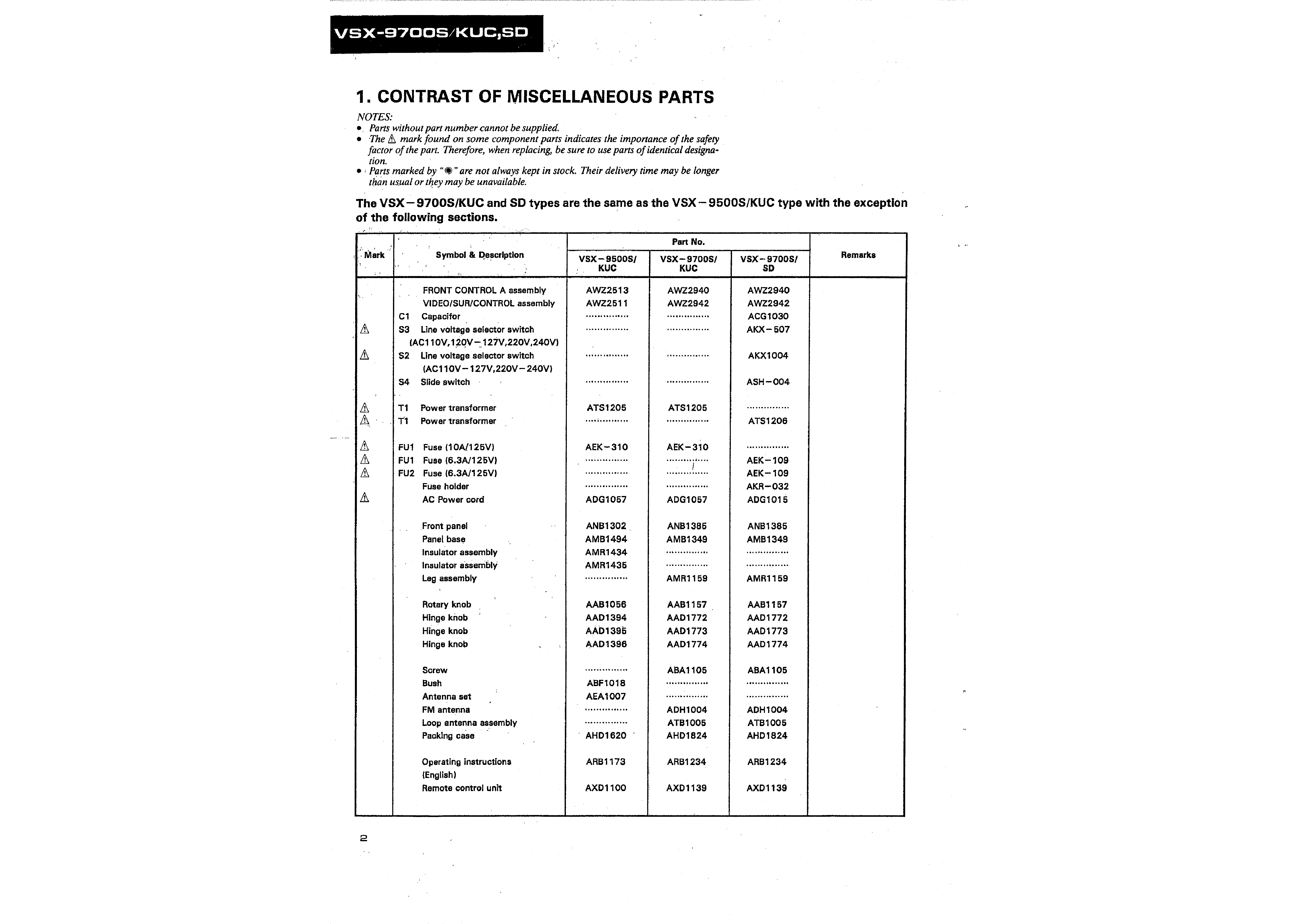 Vsx 9700s owners manual