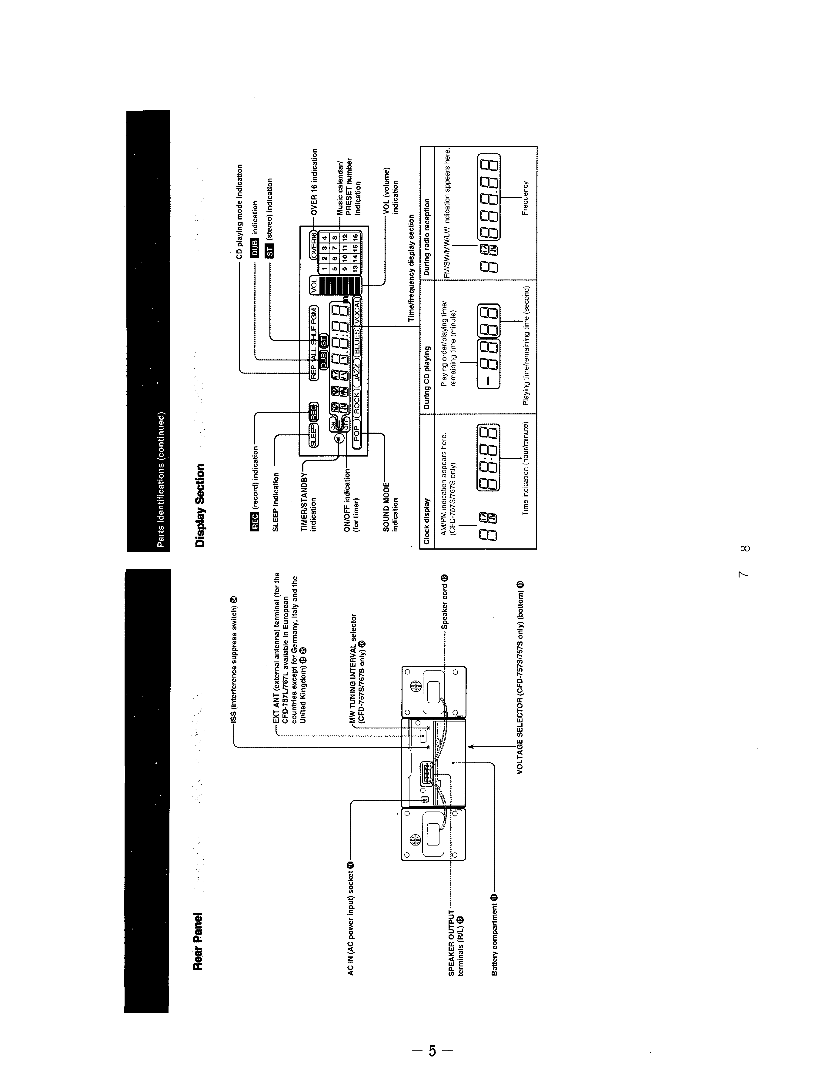 sony cfd s70 service manual