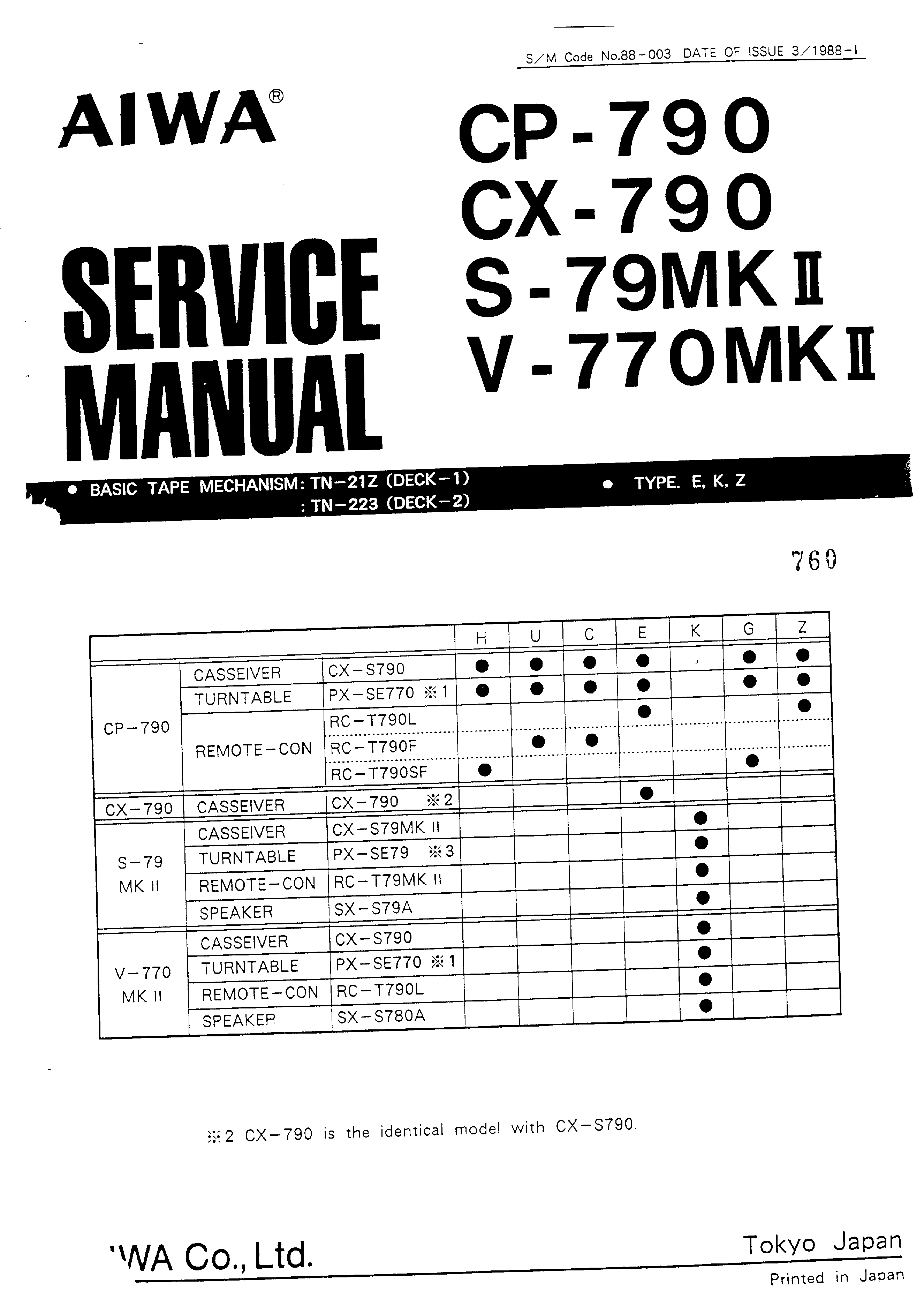 download free aiwa hv-mx1 service manual software