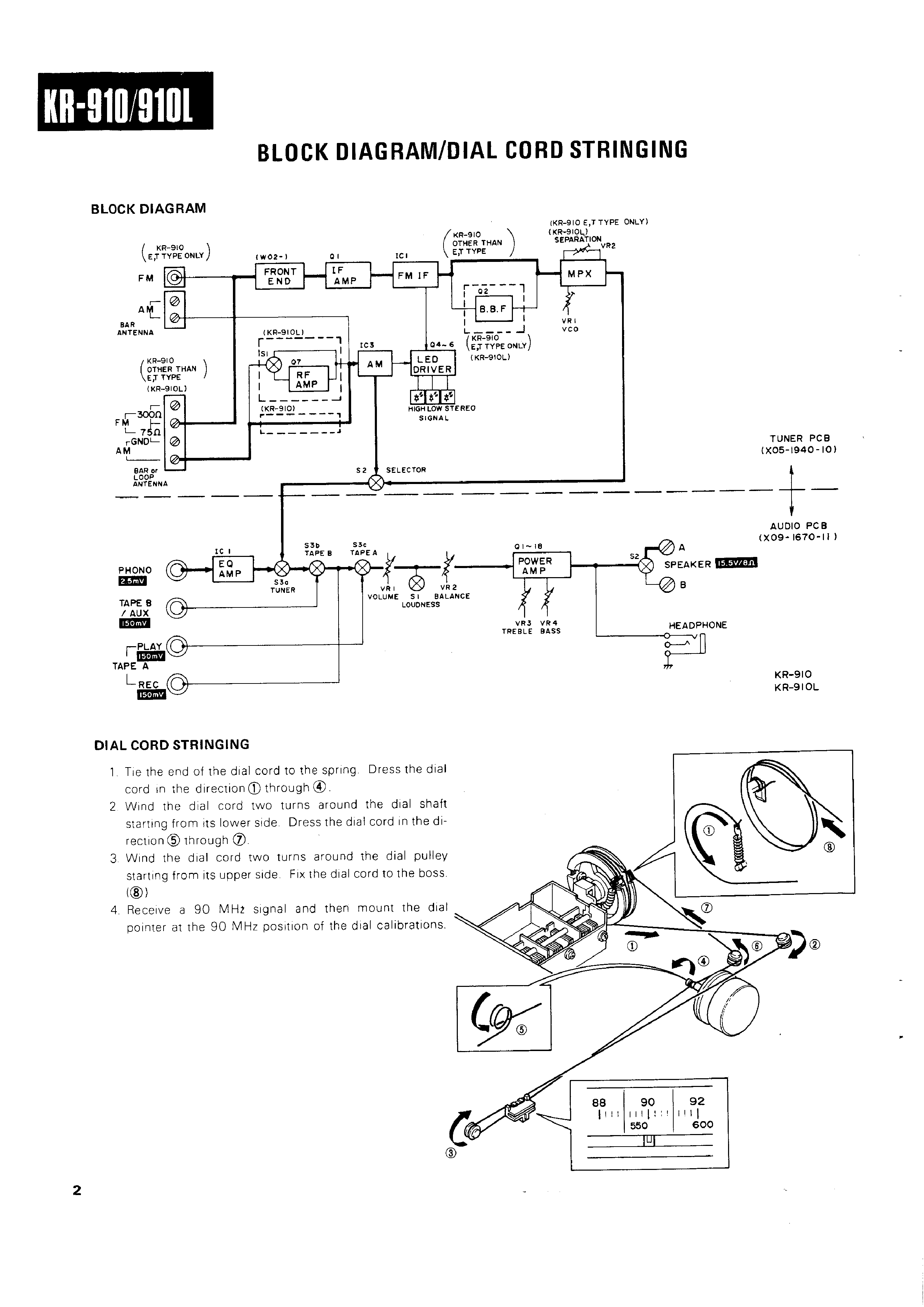 Daewoo 70gs 64s Television Cricuit Diagram Manual
